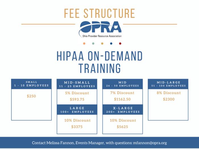 HIPAA On-Demand Fees